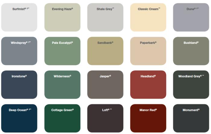 Colorbond Colour Chart